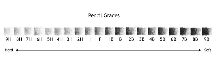 Grades de crayon graphite