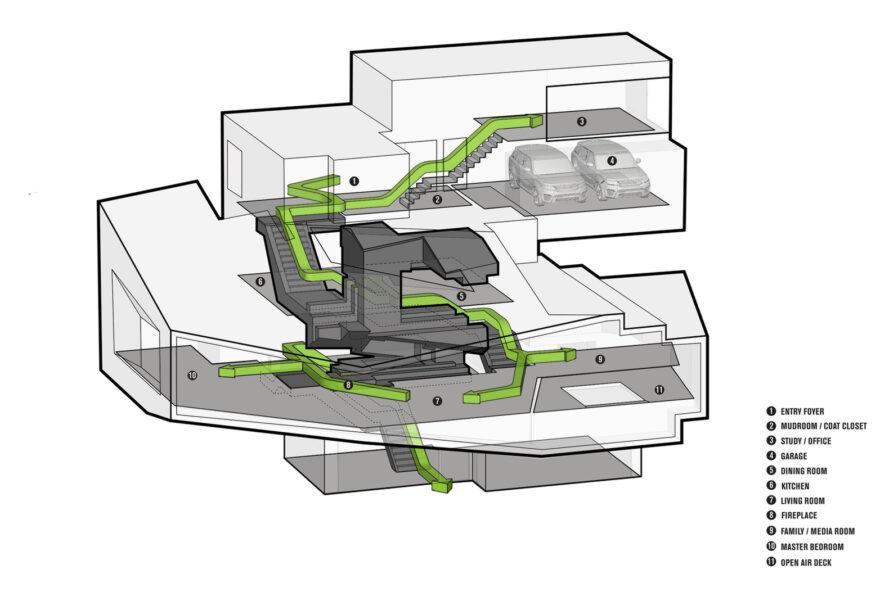 Diagramme 3D d'un chalet rempli de verdure