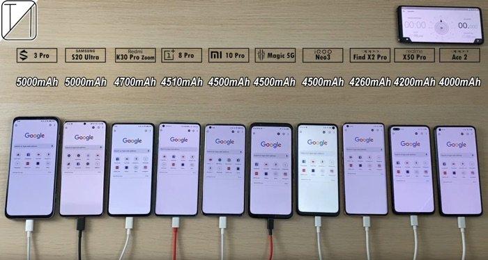 test de batterie ultime pour smartphone