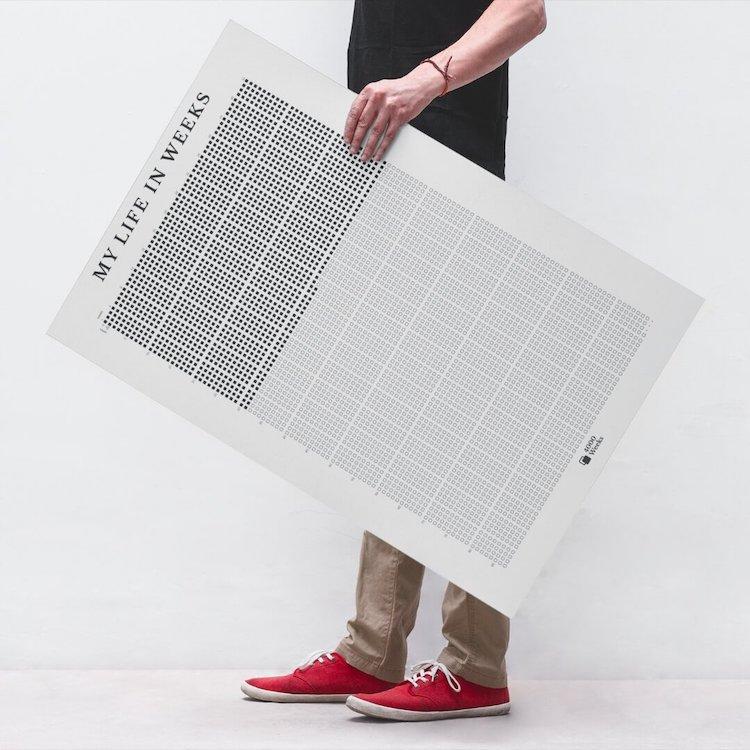 Affiche de 4000 semaines