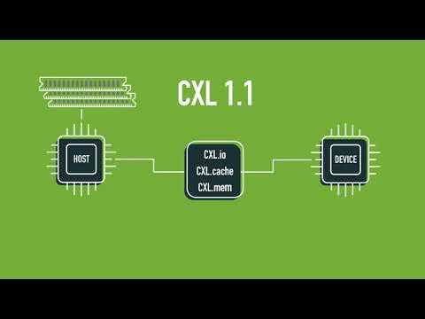 Présentation de la technologie Compute Express Link ™ (CXL ™)